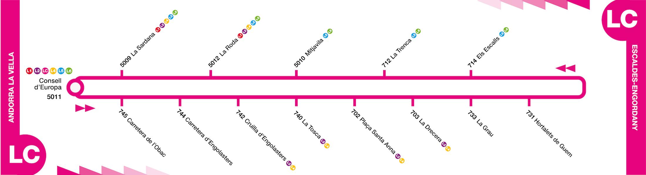 Trajecte Línia Circular